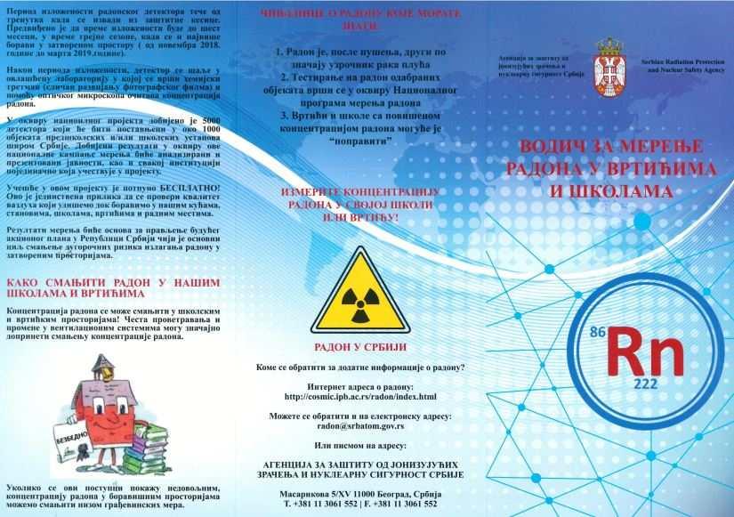 У понедељак почиње дистрибуција радонских детектора за више од 1000 школа и вртића у Србији